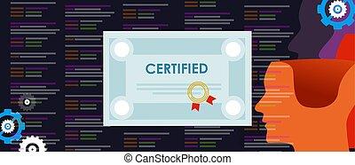 képzés, szoftver, becikkelyezés, alkalmazás, képzett, ...