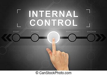 kéz, csörrenő, belső ellenőrzés, gombol, képben látható, egy, ellenző, határfelület