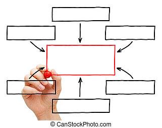 kéz, rajz, folyamatábra