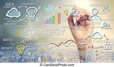 kéz, stratégia, rajz, ügy fogalom