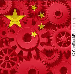 kína, kínai, gazdaság