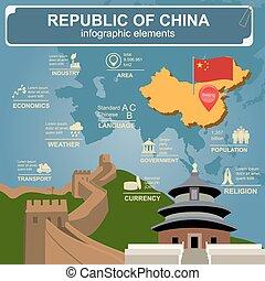 kína, köztársaság, infographics