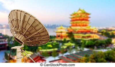 kínai, klasszikus építészet