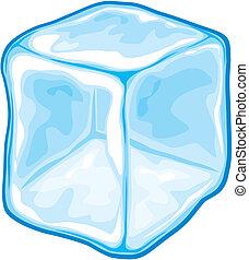 köb, jég