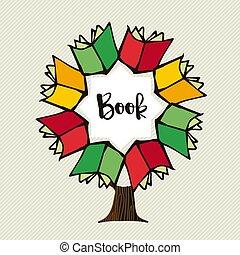 könyv, fa, fogalom, ábra, helyett, oktatás