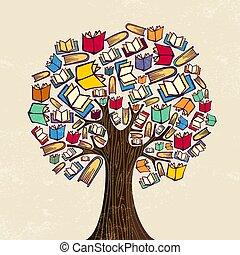 könyv, fa, helyett, oktatás, fogalom, ábra