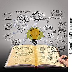könyv, varázslatos, gondolat, ügy stratégia