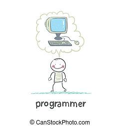 körülbelül, computer programmer, őt megfontolás