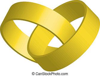 körülfon, gyűrű
