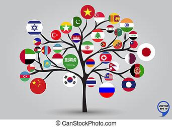 kör alakú, zászlók, közül, ázsia, alatt, fa, desi
