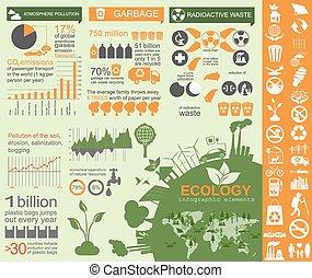 környezet, infographic, ökológia