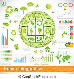 környezeti, infographic