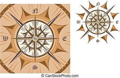 középkori, iránytű