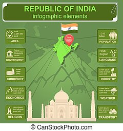 köztársaság, india, infographics