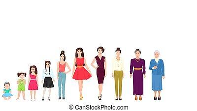 különböző, életkor, nemzedék, közül, a, leány, nő, person., nő, életkor, alapján, kölyök, fordíts, öreg, collection.