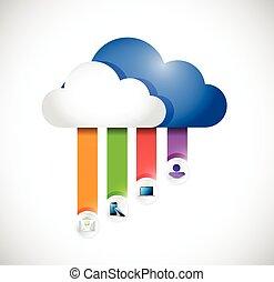 különböző, összekapcsolt, emberek., felhő, kiszámít