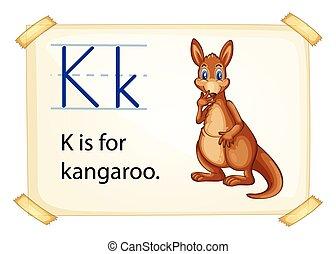 k, lettre