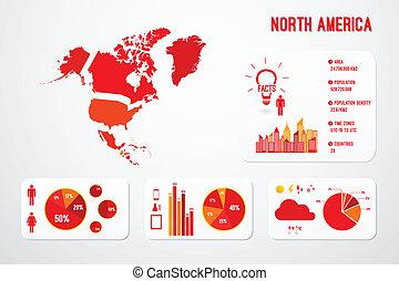 kaart, amerika, noorden, continent