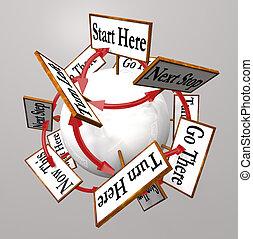 kaart, bol, route, hier, start, tekens & borden, richtingen, het verwarren