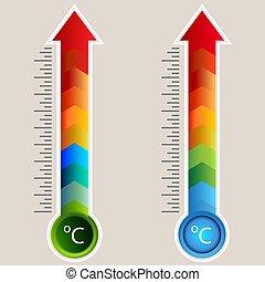 kaart, hitte, celsius, meten, richtingwijzer, thermometer