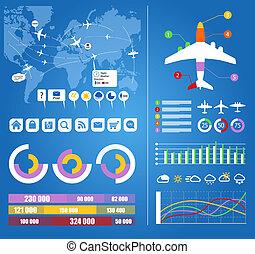 kaart, vlucht, civiel, opmerkingen, banen, vliegtuigen,...