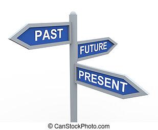 kado, voorbij, en, toekomst
