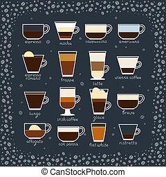 kaffe, slagen