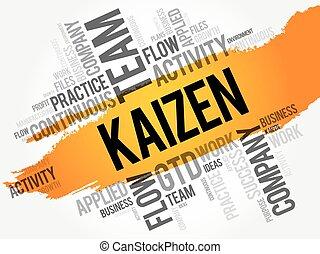 Kaizen word cloud collage