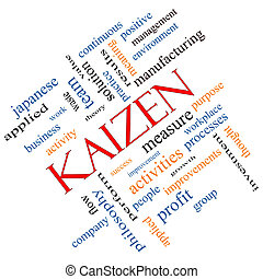 Kaizen Word Cloud Concept angled