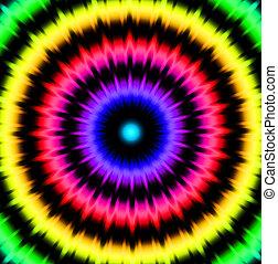 Like chromatography