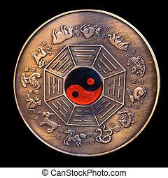 kalender, lunar