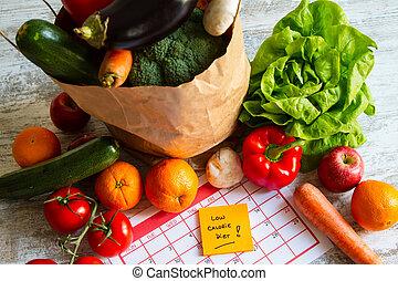 kaloria, niski, dieta