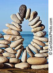 kamień koło