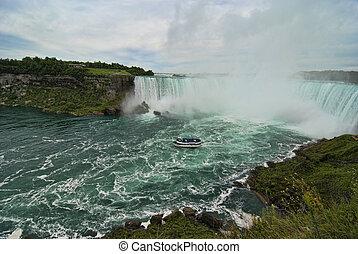 kanada, niagara vattenfallen