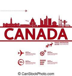 kanada, spielraum- bestimmungsort