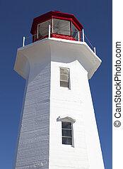 kanadyjczyk, latarnia morska
