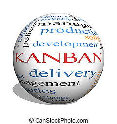 Kanban 3D sphere Word Cloud Concept with great terms such as...