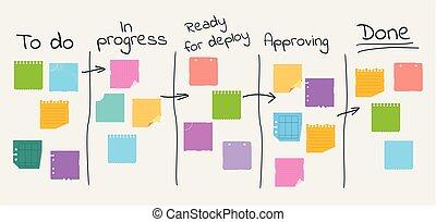 Kanban Project Management System. Flat cartoon illustration....