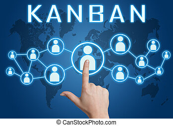 Kanban text concept