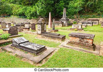 kandy, 駐屯部隊, 墓地, イギリス