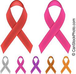 kanker, bewustzijn, lint