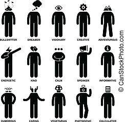 karakteristik, inställning, folk bemannar
