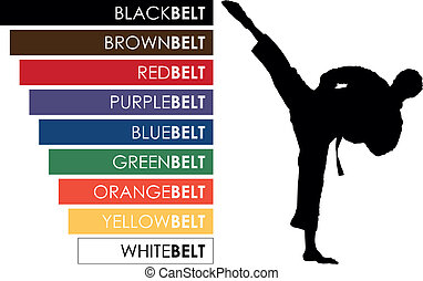 karate, tło