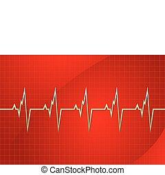 kardiologi