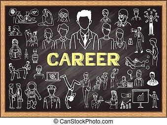 kariera, chalkboard