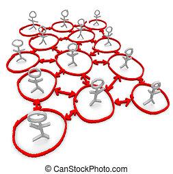 karikák, hálózat, emberek, -, nyílvesszö, rajz