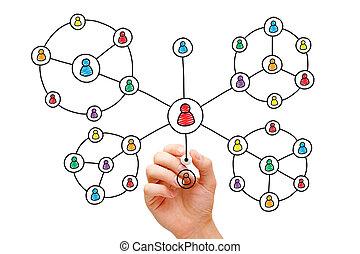 karikák, rajz, hálózat, kéz, társadalmi