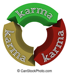 Karma Arrows Going Coming Around Cycle Fate Destiny - Karma...