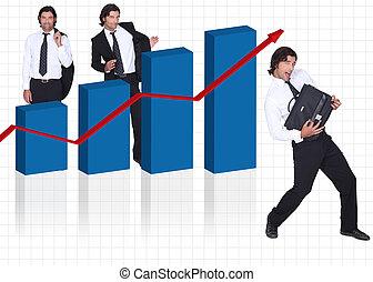 karriere, progression