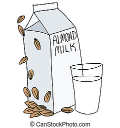 karton, amandel, melk